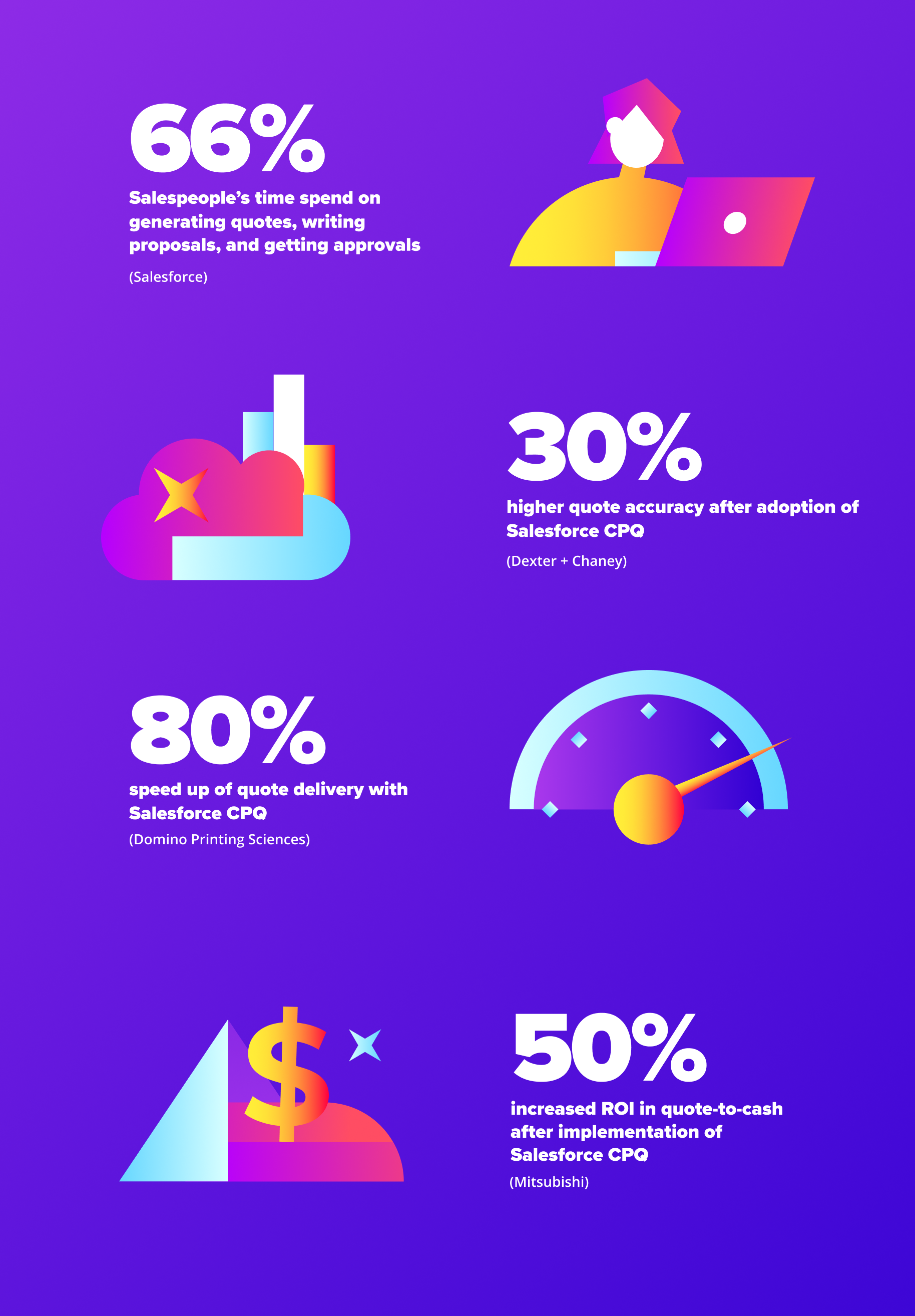 driving-complex-sales-infographic